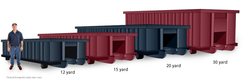 Springfield Disposal Dumpster Rentals Dumpster Sizes